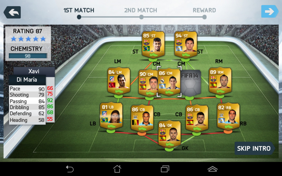 FIFA 14 Review - Hits the Goal - AndroidShock