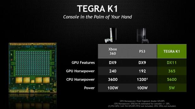 Tegra K1 (2)